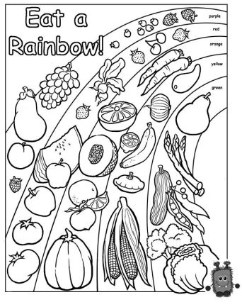 healthy food coloring pages - mindful eating nutrition omazing kids