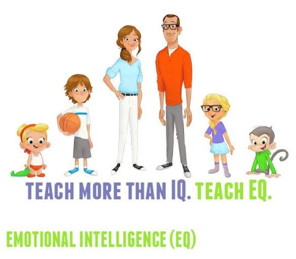 teach EQ
